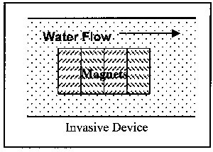 Water Softner. Magnetic Invasive Device
